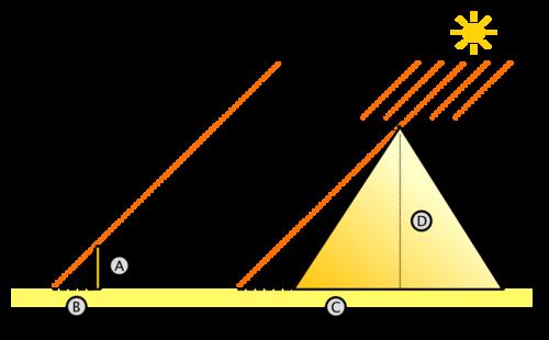 Cómo medir la altura de un edificio con su sombra